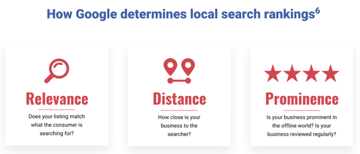 Google metrics to deliver local search results